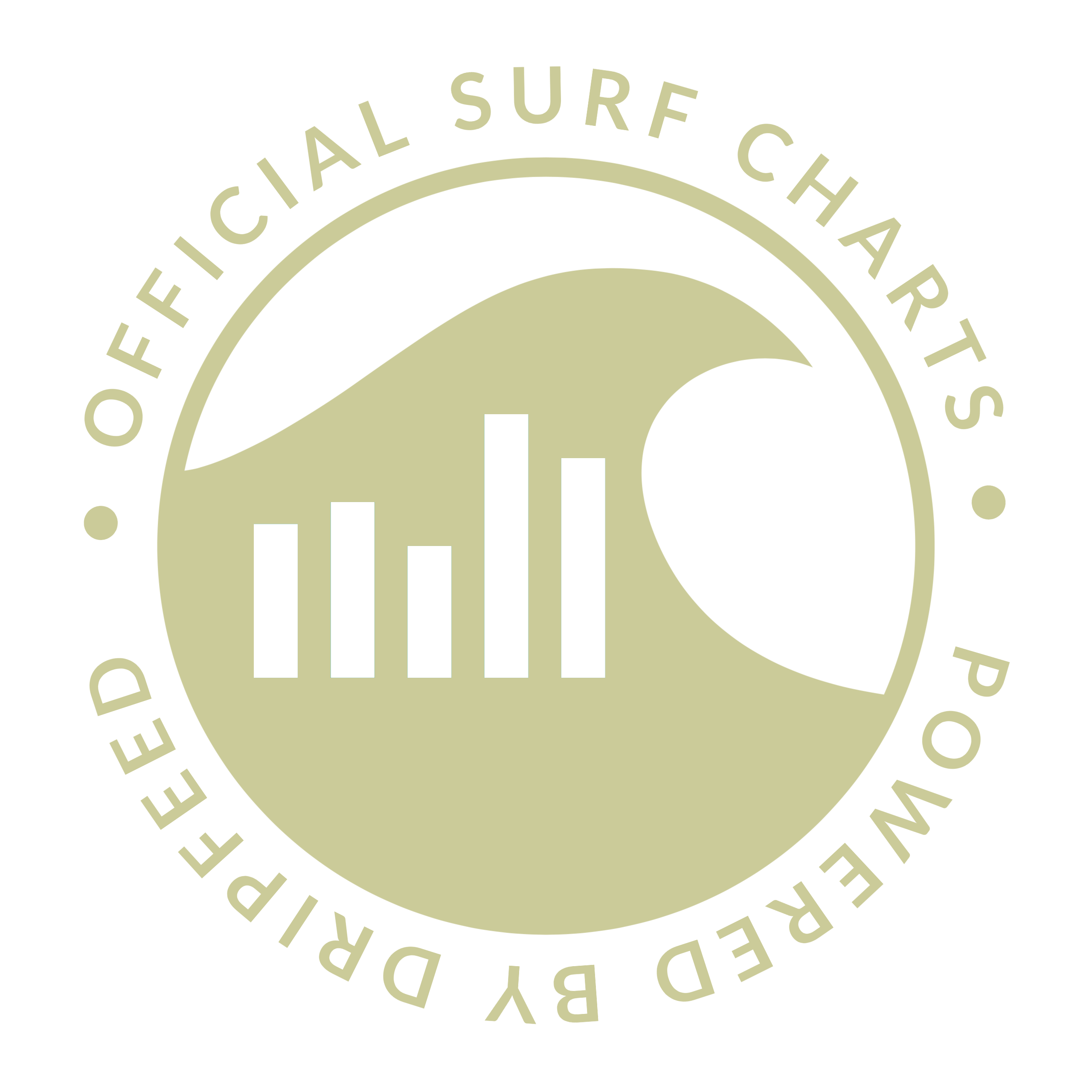 OfficialSurfCharts-logo1 The Official Surf Charts