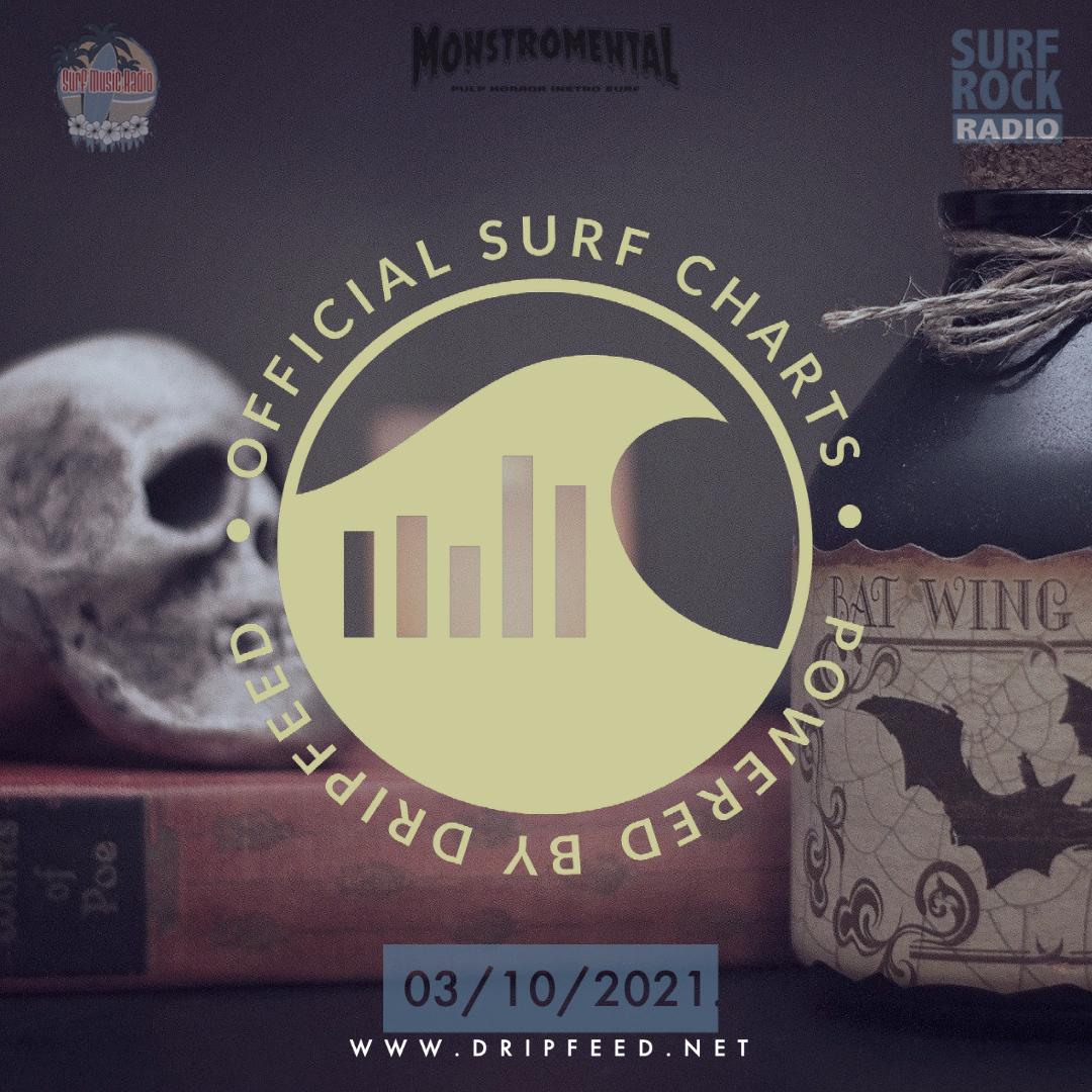 Official_Surf_Charts_190921-2 The Official Surf Charts | DripFeed.net
