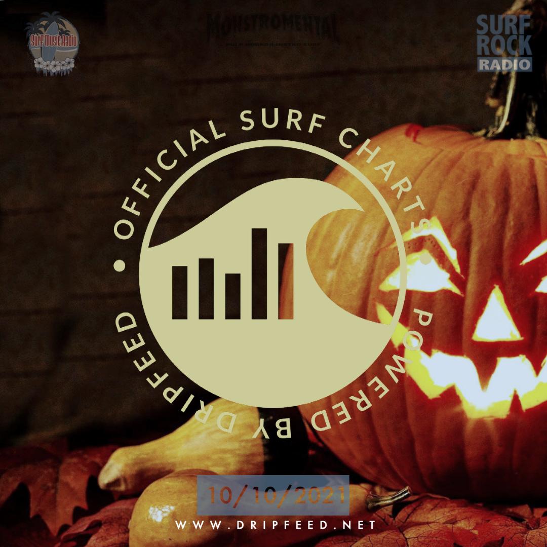 Official_Surf_Charts_190921-2 The Official Surf Charts