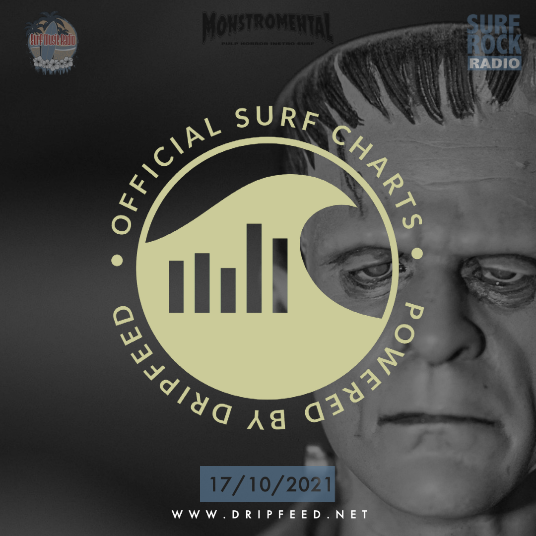 Official_Surf_Charts_190921-3 The Official Surf Charts | DripFeed.net